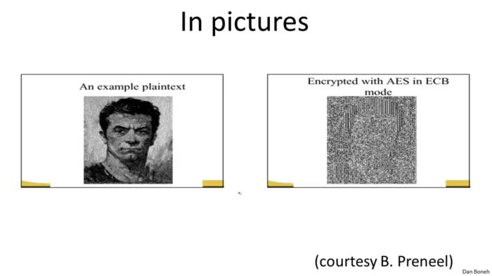 Режими блочного шифрування